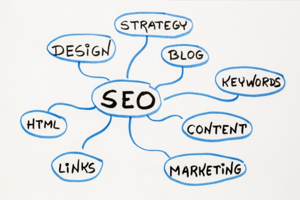 SEO - search engine optimization concept or mind map - sketch on a matting board