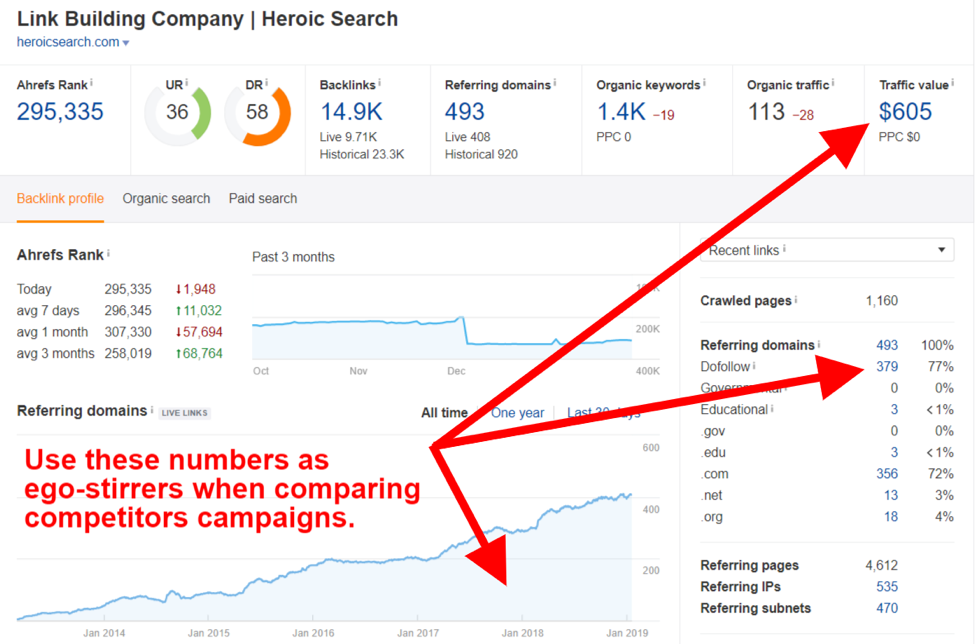 link building heroic search