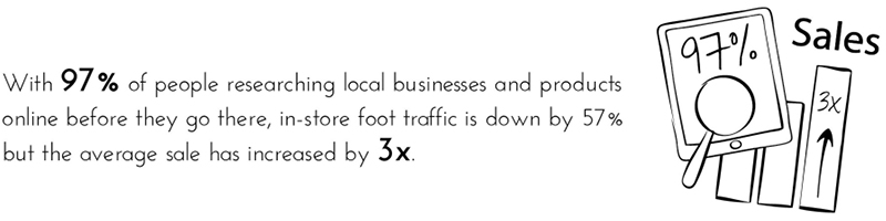 local business stat