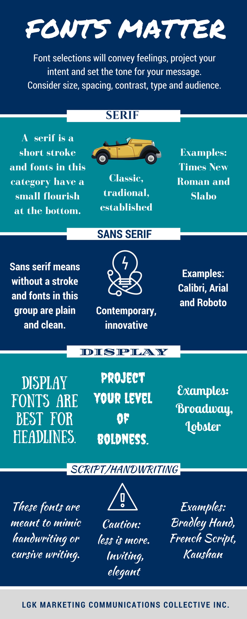 Fonts Matter for Content Marketing: Going Beyond Calibri