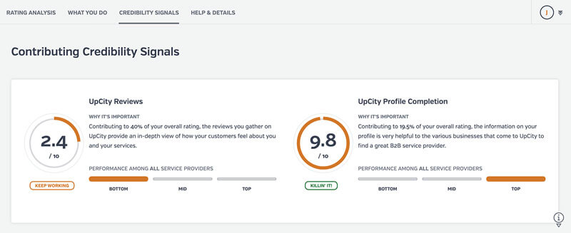 A screenshot of UpCity Profile & Reviews credibility indicators.