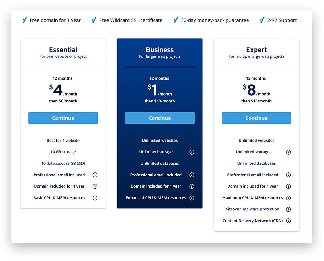 Ionos Pricing Table