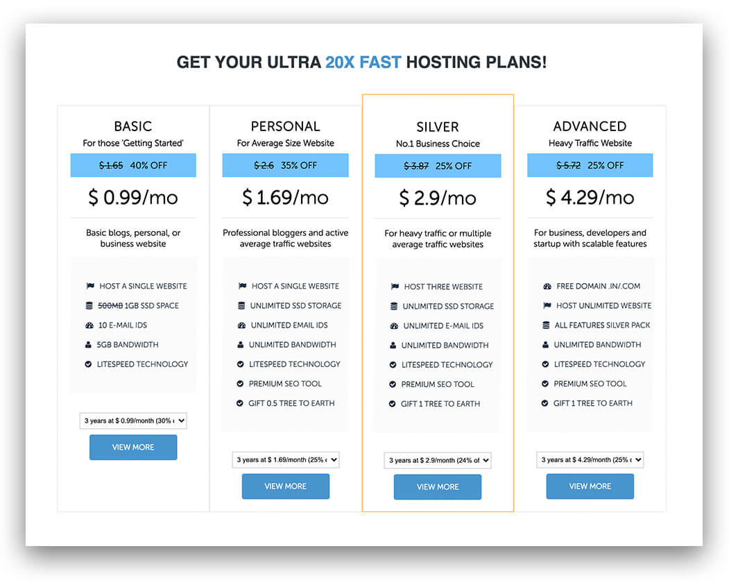 Domain Racer Pricing Table