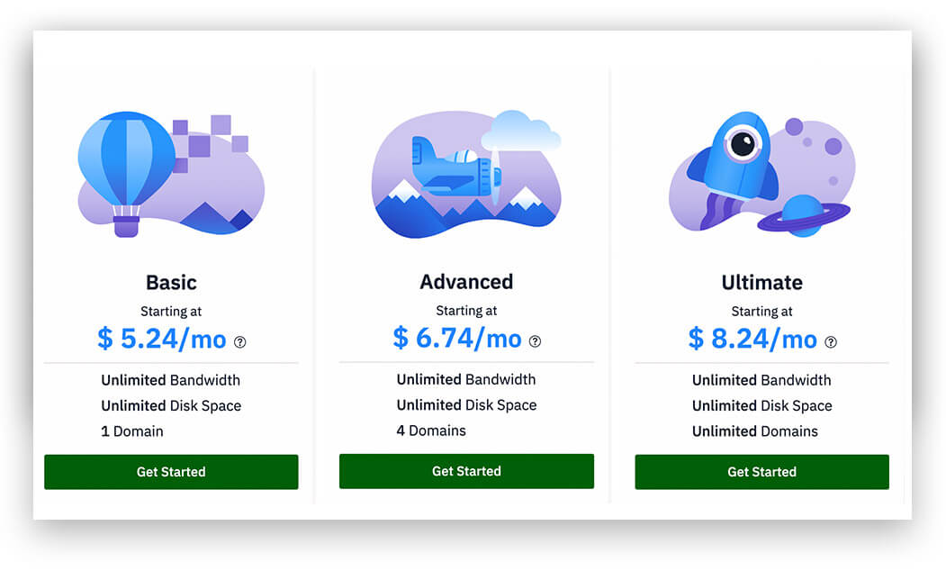 Hostwinds Pricing Table