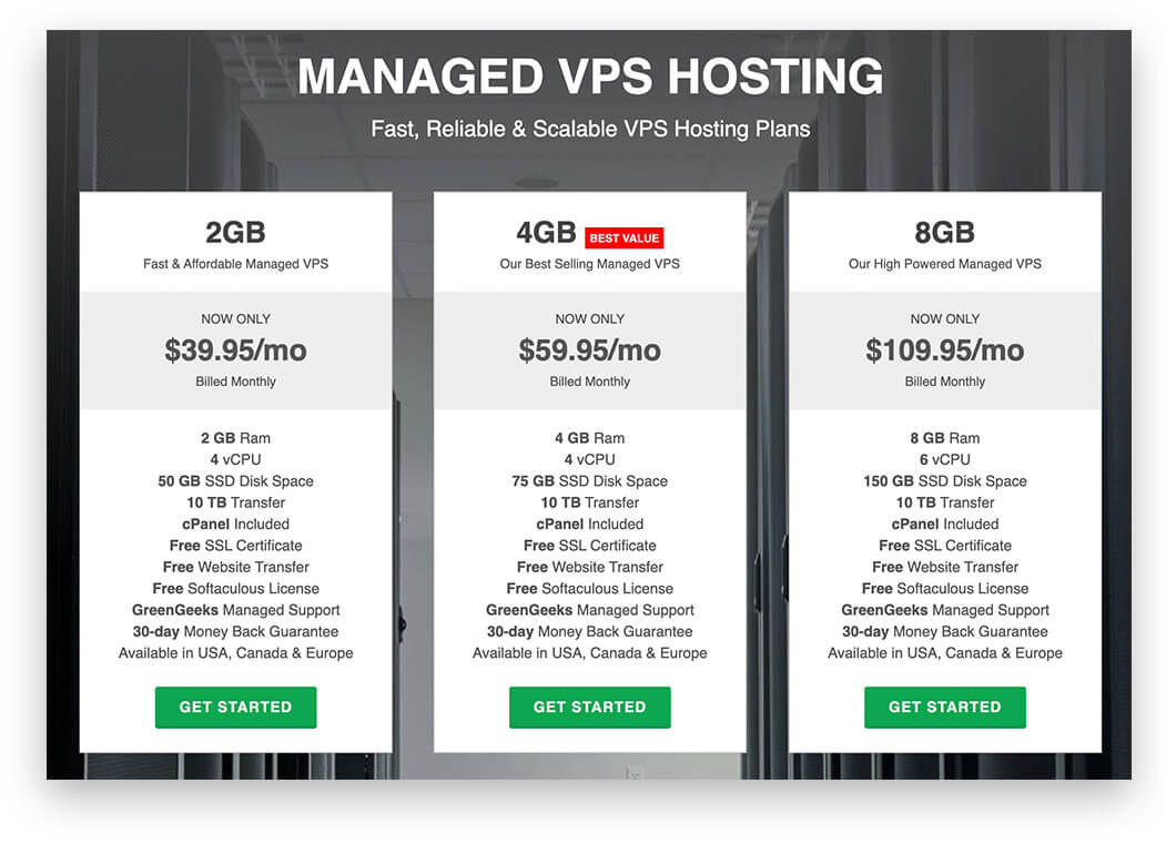 Green Geeks VPS Pricing Table