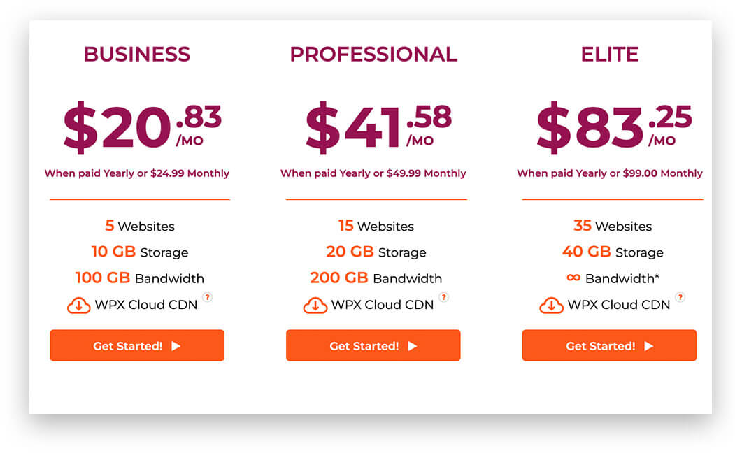WPX Pricing Table